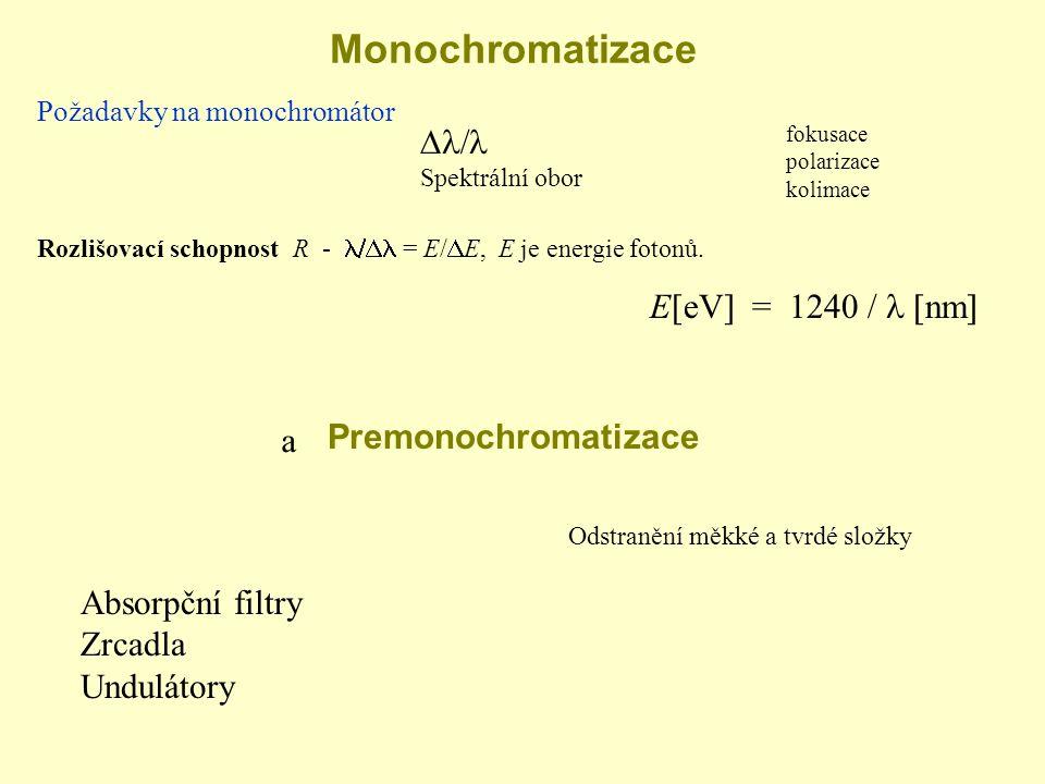 Monochromatizace Dl/l E[eV] = 1240 / l [nm] (1) Premonochromatizace a